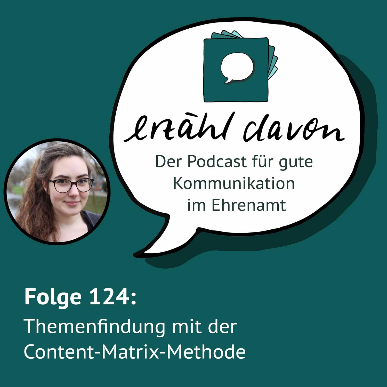 Themenfindung mit der Content-Matrix-Methode